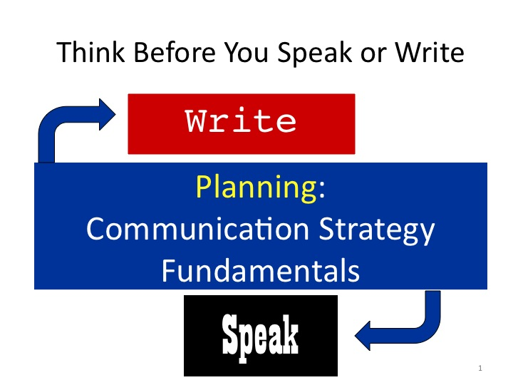 Effective communication in your workplace